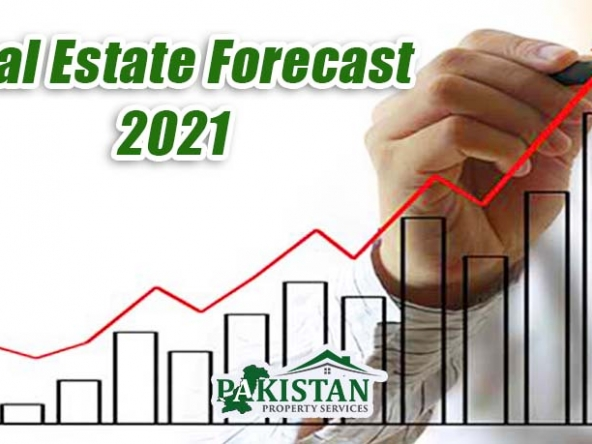 Pakistan Real Estate Forecast 2021