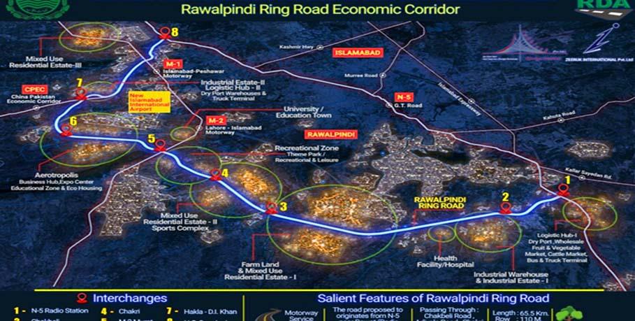 Rawalpindi Ring Road Latest Developments