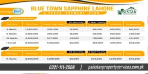 Investment scope in Blue Town Phase 1 Sapphire