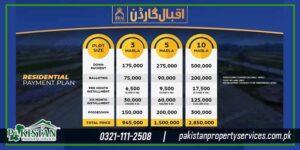 Iqbal Garden Lahore Payment Plan