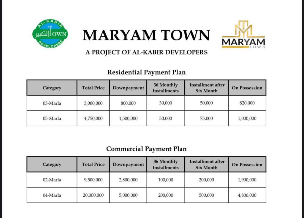 Maryam Town