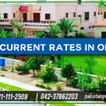 8 Marla Development and Current Rates